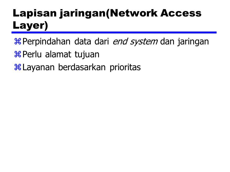 Lapisan jaringan(Network Access Layer) zPerpindahan data dari end system dan jaringan zPerlu alamat tujuan zLayanan berdasarkan prioritas