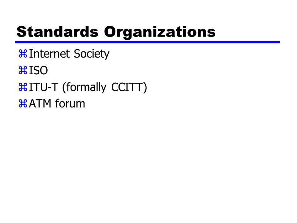 Standards Organizations zInternet Society zISO zITU-T (formally CCITT) zATM forum