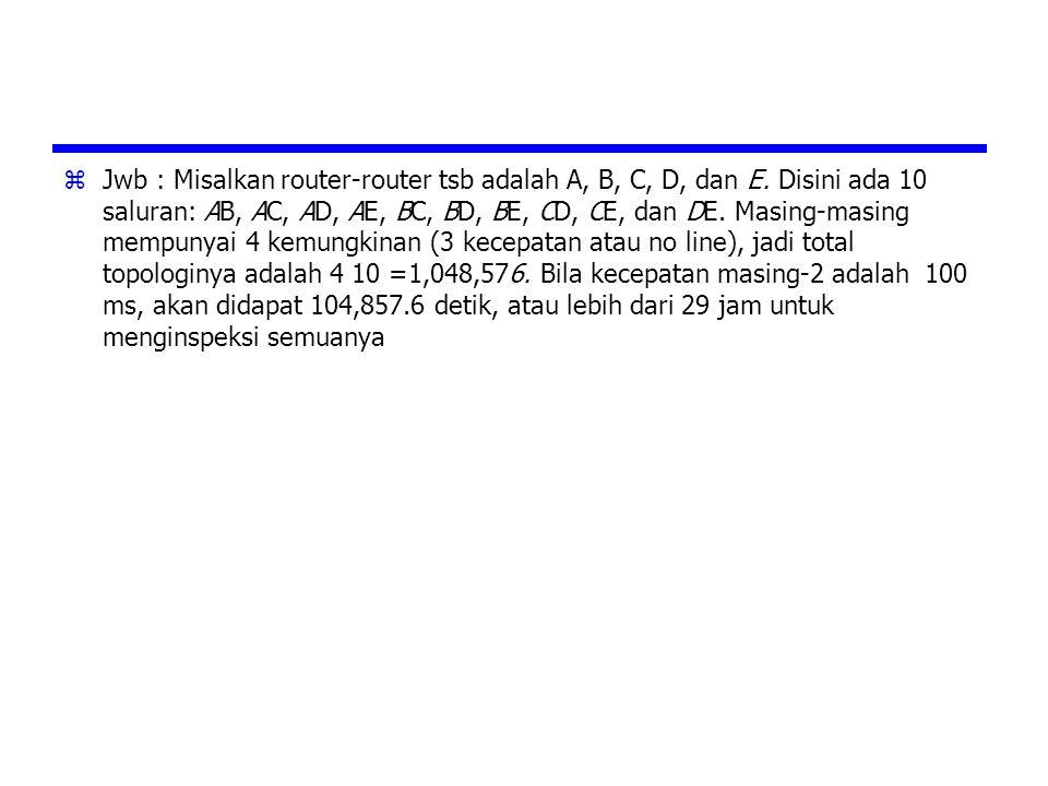 zJwb : Misalkan router-router tsb adalah A, B, C, D, dan E. Disini ada 10 saluran: AB, AC, AD, AE, BC, BD, BE, CD, CE, dan DE. Masing-masing mempunyai