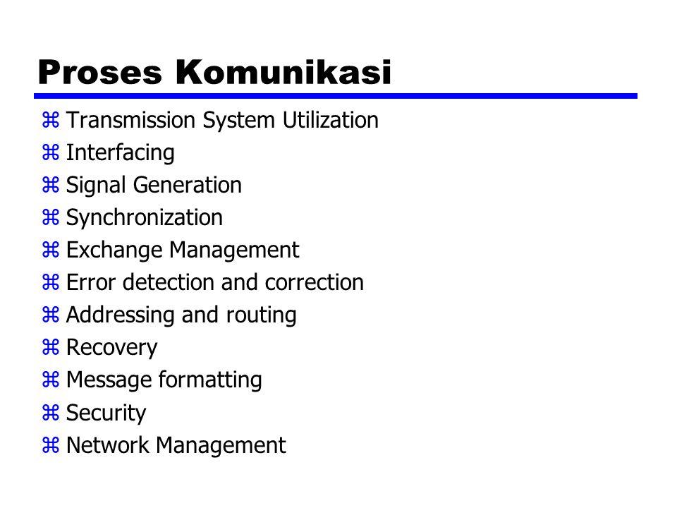 Proses Komunikasi zTransmission System Utilization zInterfacing zSignal Generation zSynchronization zExchange Management zError detection and correcti