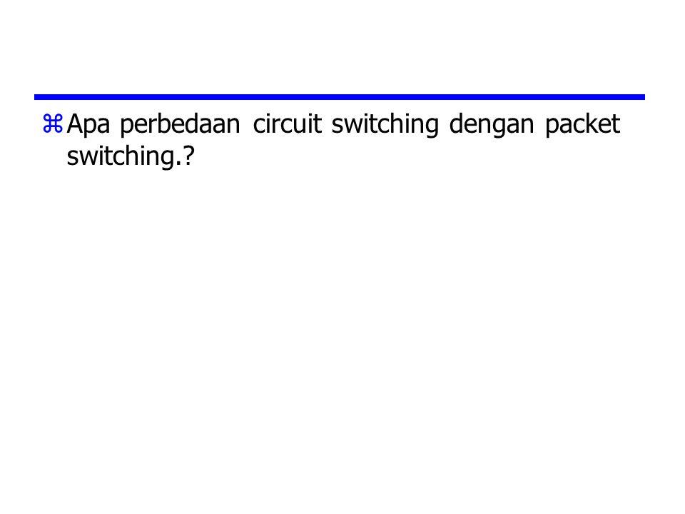 zApa perbedaan circuit switching dengan packet switching.?
