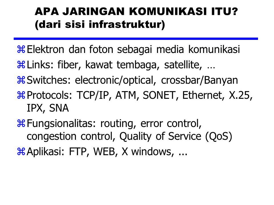 zElektron dan foton sebagai media komunikasi zLinks: fiber, kawat tembaga, satellite, … zSwitches: electronic/optical, crossbar/Banyan zProtocols: TCP