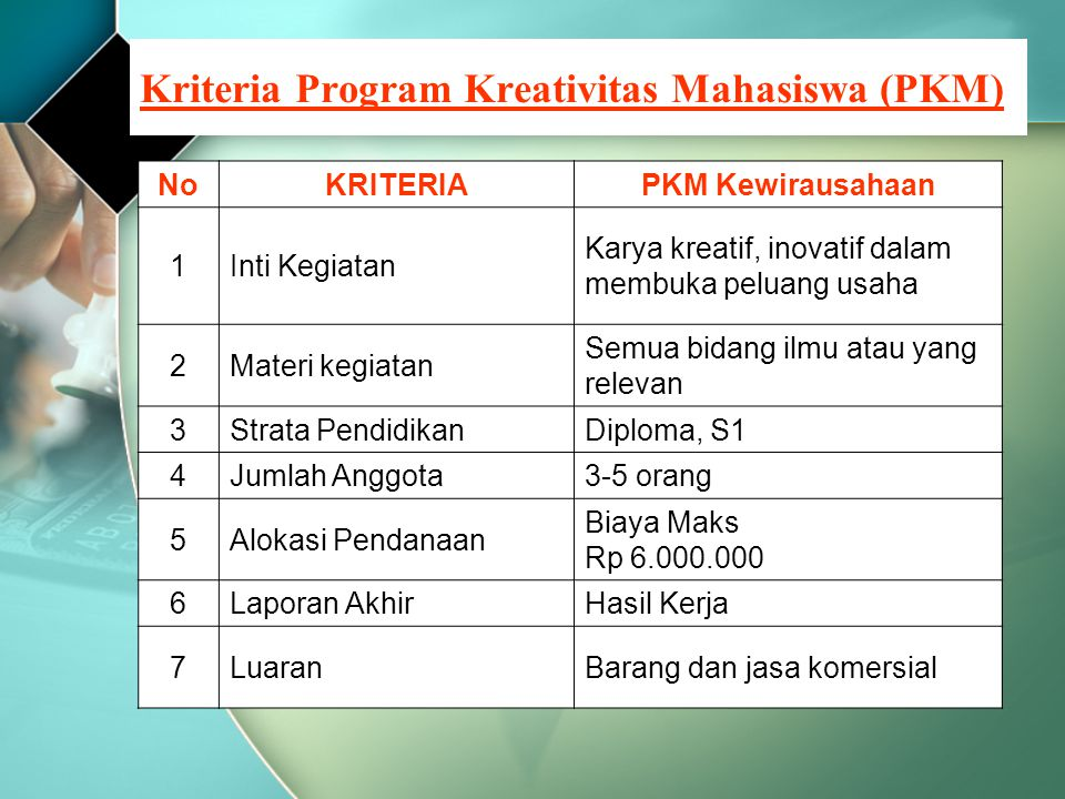 Kriteria Program Kreativitas Mahasiswa (PKM) NoKRITERIAPKM Kewirausahaan 1Inti Kegiatan Karya kreatif, inovatif dalam membuka peluang usaha 2Materi ke