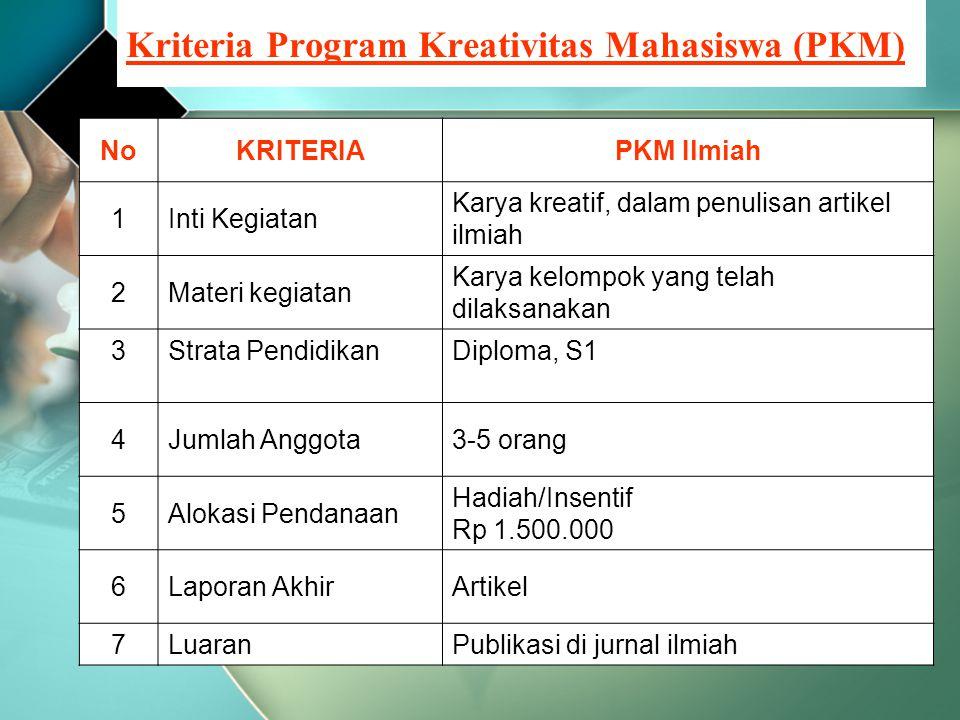 Kriteria Program Kreativitas Mahasiswa (PKM) NoKRITERIAPKM Ilmiah 1Inti Kegiatan Karya kreatif, dalam penulisan artikel ilmiah 2Materi kegiatan Karya