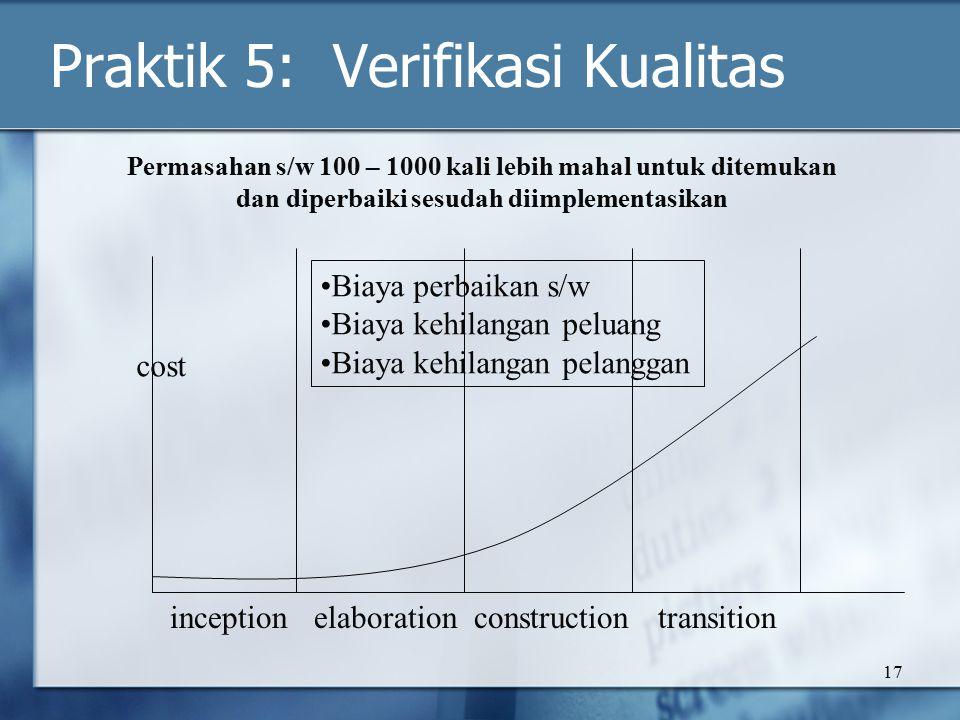 17 Praktik 5: Verifikasi Kualitas cost inceptionelaborationconstructiontransition Biaya perbaikan s/w Biaya kehilangan peluang Biaya kehilangan pelanggan Permasahan s/w 100 – 1000 kali lebih mahal untuk ditemukan dan diperbaiki sesudah diimplementasikan
