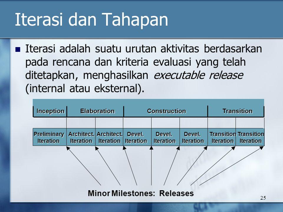 25 Iterasi dan Tahapan Iterasi adalah suatu urutan aktivitas berdasarkan pada rencana dan kriteria evaluasi yang telah ditetapkan, menghasilkan executable release (internal atau eksternal).