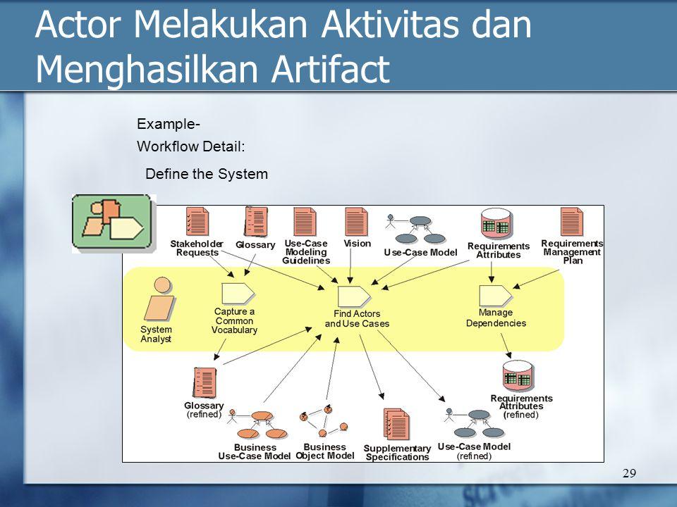 29 Actor Melakukan Aktivitas dan Menghasilkan Artifact Example- Workflow Detail: Define the System