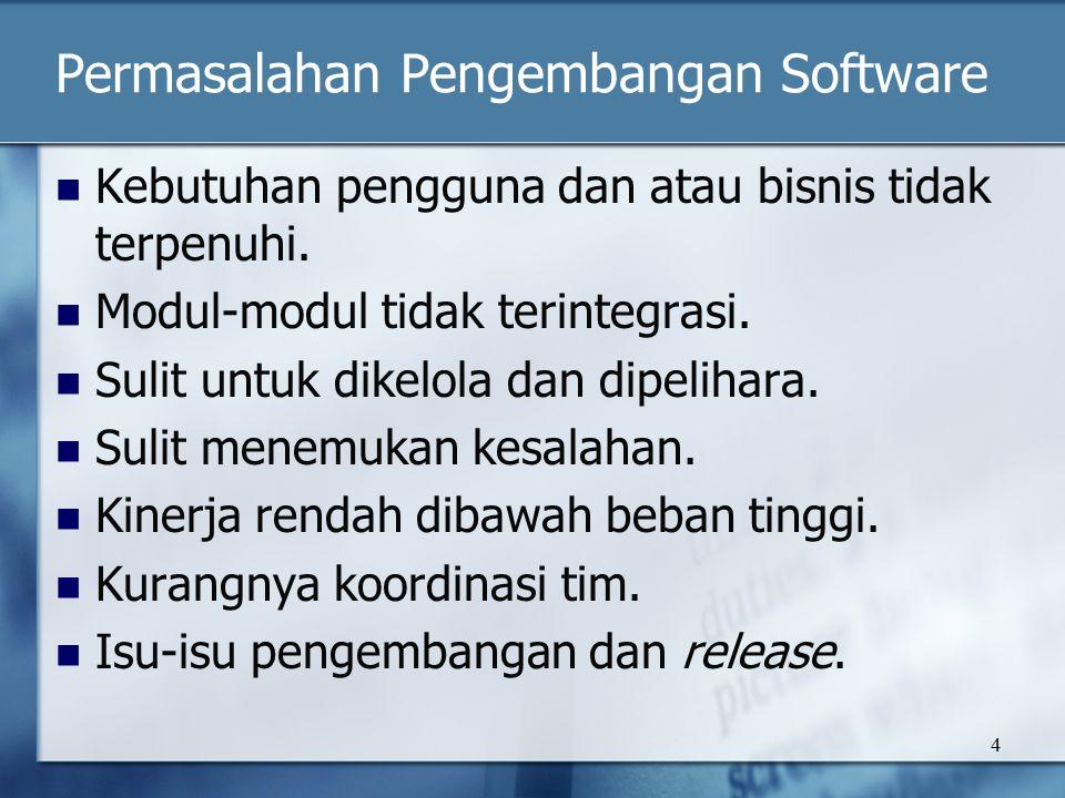 4 Kebutuhan pengguna dan atau bisnis tidak terpenuhi.