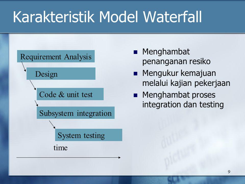 9 Karakteristik Model Waterfall Menghambat penanganan resiko Mengukur kemajuan melalui kajian pekerjaan Menghambat proses integration dan testing Requirement Analysis Design Code & unit test Subsystem integration System testing time