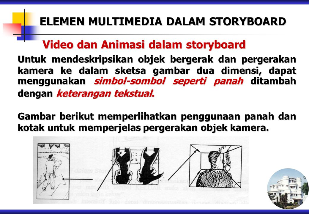 ELEMEN MULTIMEDIA DALAM STORYBOARD Untuk mendeskripsikan objek bergerak dan pergerakan kamera ke dalam sketsa gambar dua dimensi, dapat menggunakan si