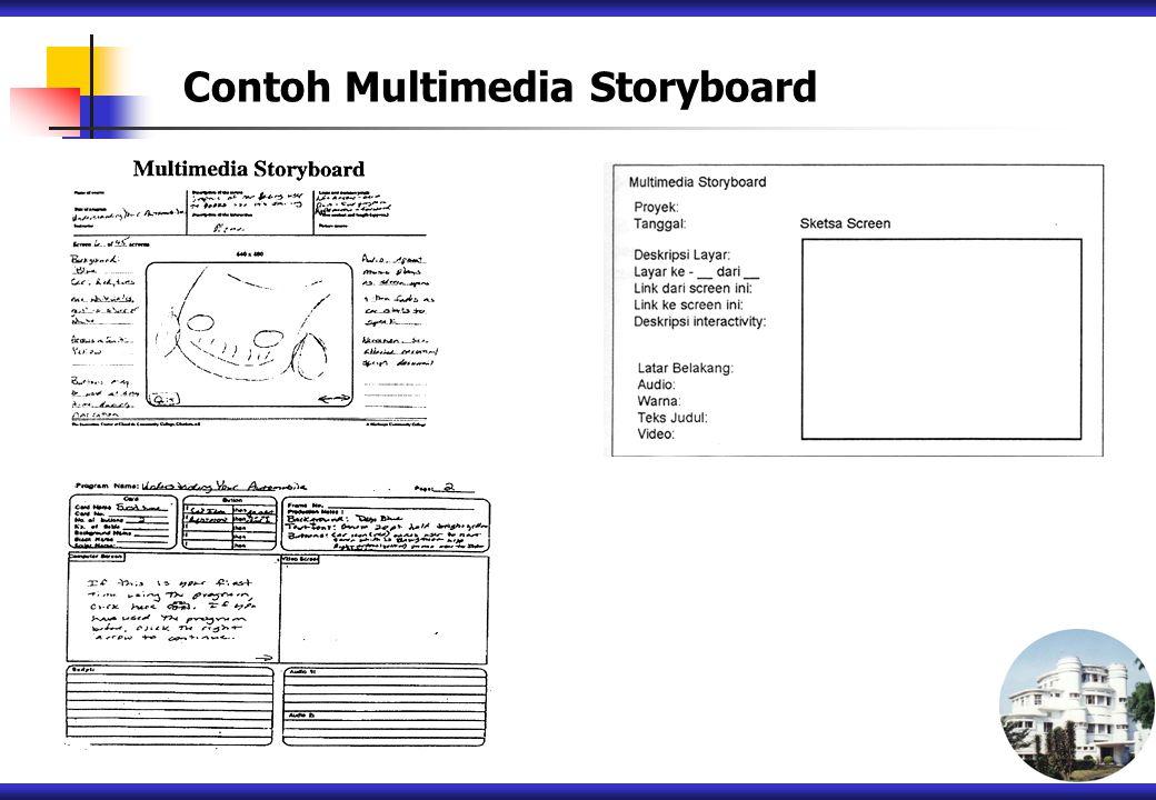 Contoh Multimedia Storyboard
