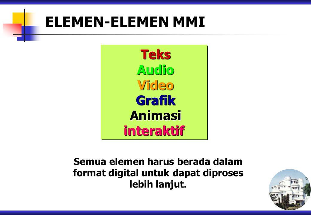ELEMEN-ELEMEN MMI Teks Teks Audio Audio Video Video Grafik Grafik Animasi Animasiinteraktif Teks Teks Audio Audio Video Video Grafik Grafik Animasi An