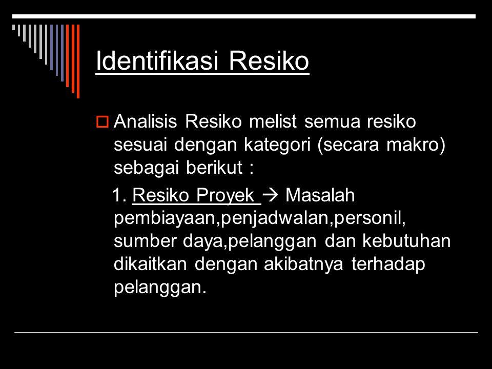 Identifikasi Resiko AAnalisis Resiko melist semua resiko sesuai dengan kategori (secara makro) sebagai berikut : 1. Resiko Proyek  Masalah pembiaya