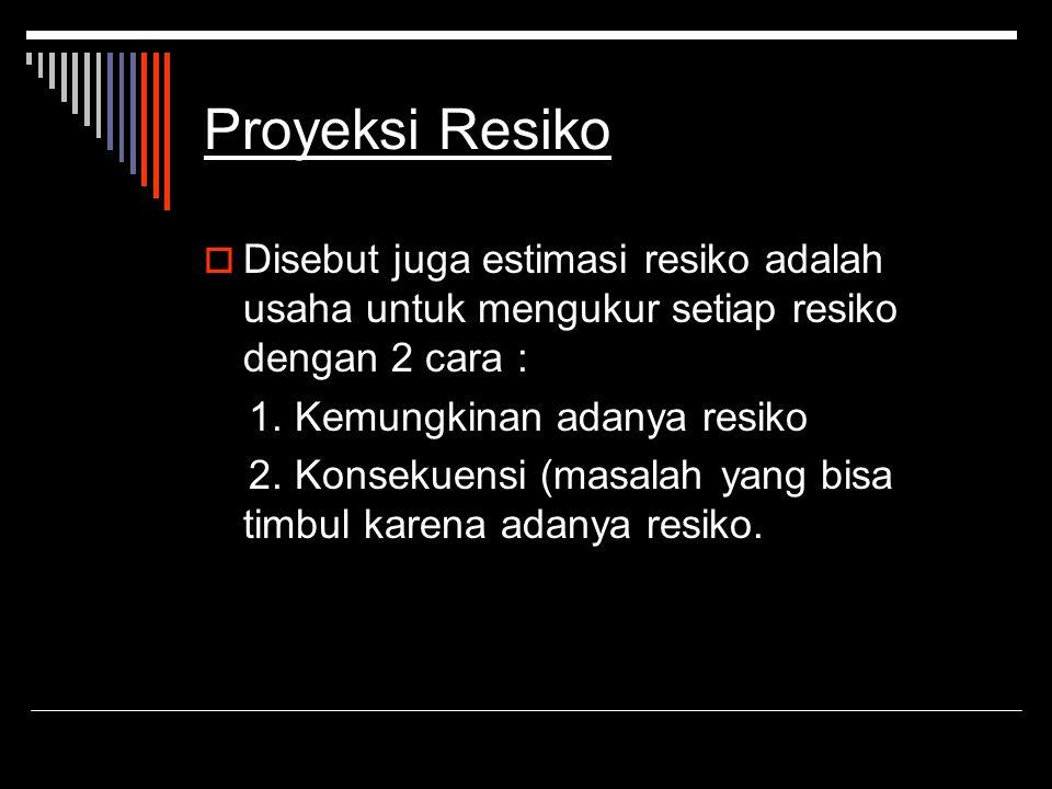 Proyeksi Resiko  Disebut juga estimasi resiko adalah usaha untuk mengukur setiap resiko dengan 2 cara : 1. Kemungkinan adanya resiko 2. Konsekuensi (