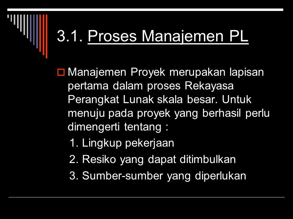 3.1. Proses Manajemen PL  Manajemen Proyek merupakan lapisan pertama dalam proses Rekayasa Perangkat Lunak skala besar. Untuk menuju pada proyek yang