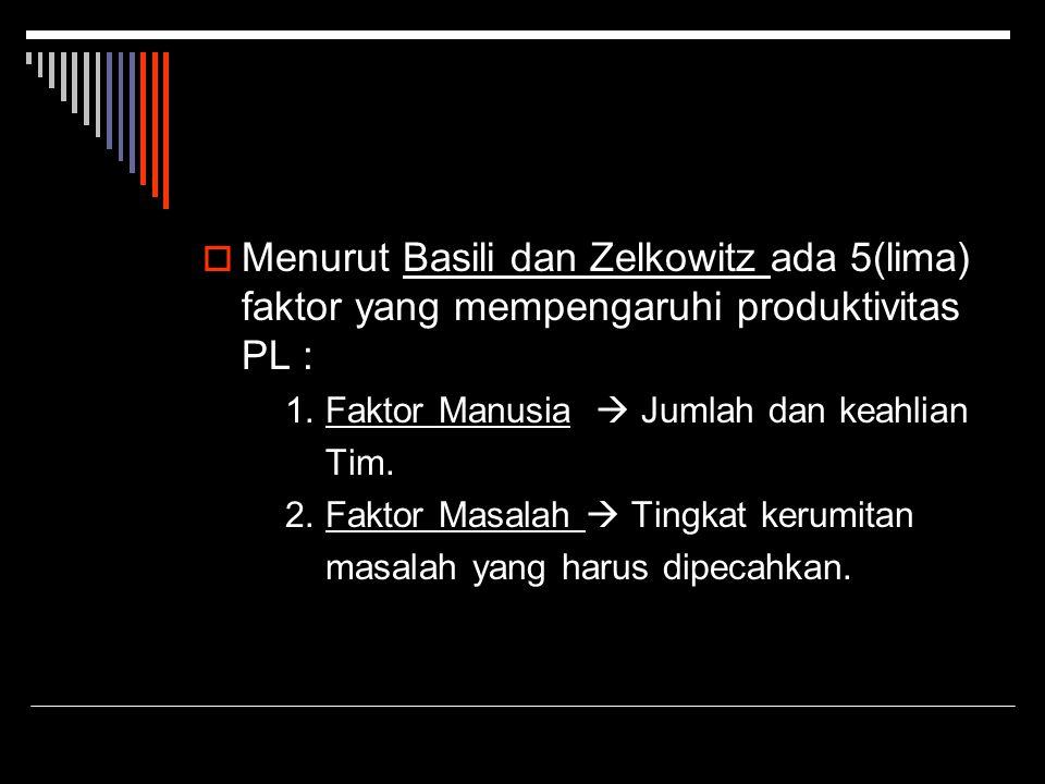  Menurut Basili dan Zelkowitz ada 5(lima) faktor yang mempengaruhi produktivitas PL : 1. Faktor Manusia  Jumlah dan keahlian Tim. 2. Faktor Masalah
