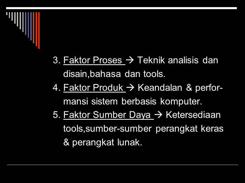 3. Faktor Proses  Teknik analisis dan disain,bahasa dan tools. 4. Faktor Produk  Keandalan & perfor- mansi sistem berbasis komputer. 5. Faktor Sumbe