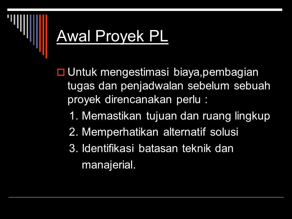 3.2.Satuan Ukuran Produk- tivitas PL PPengukuran PL dilakukan untuk : 1.