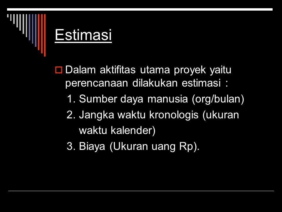 Estimasi  Dalam aktifitas utama proyek yaitu perencanaan dilakukan estimasi : 1. Sumber daya manusia (org/bulan) 2. Jangka waktu kronologis (ukuran w