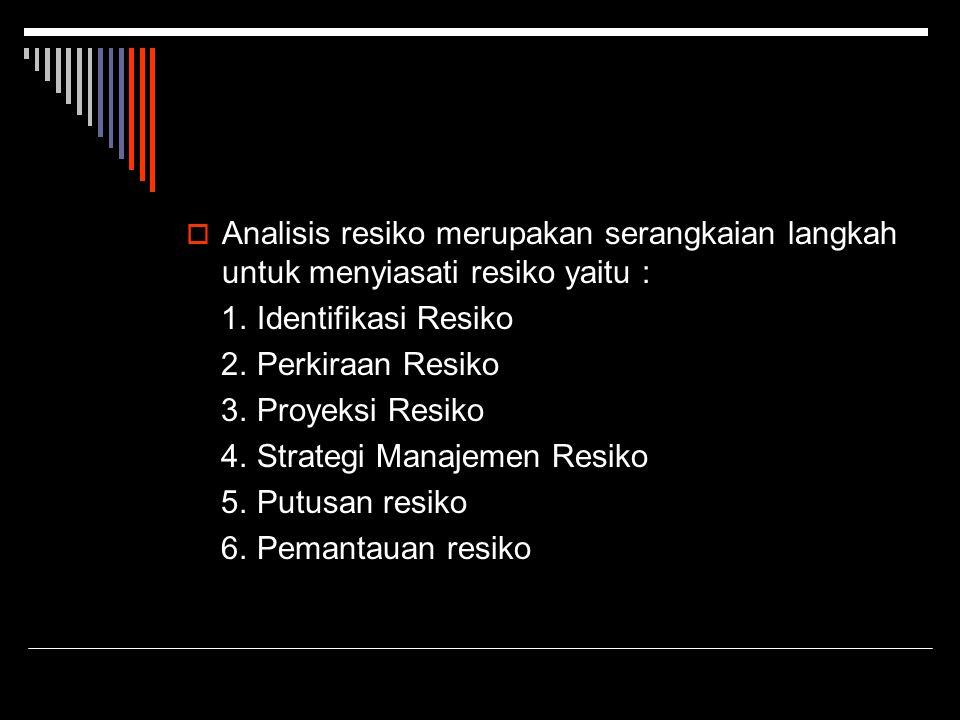AAnalisis resiko merupakan serangkaian langkah untuk menyiasati resiko yaitu : 1. Identifikasi Resiko 2. Perkiraan Resiko 3. Proyeksi Resiko 4. Stra