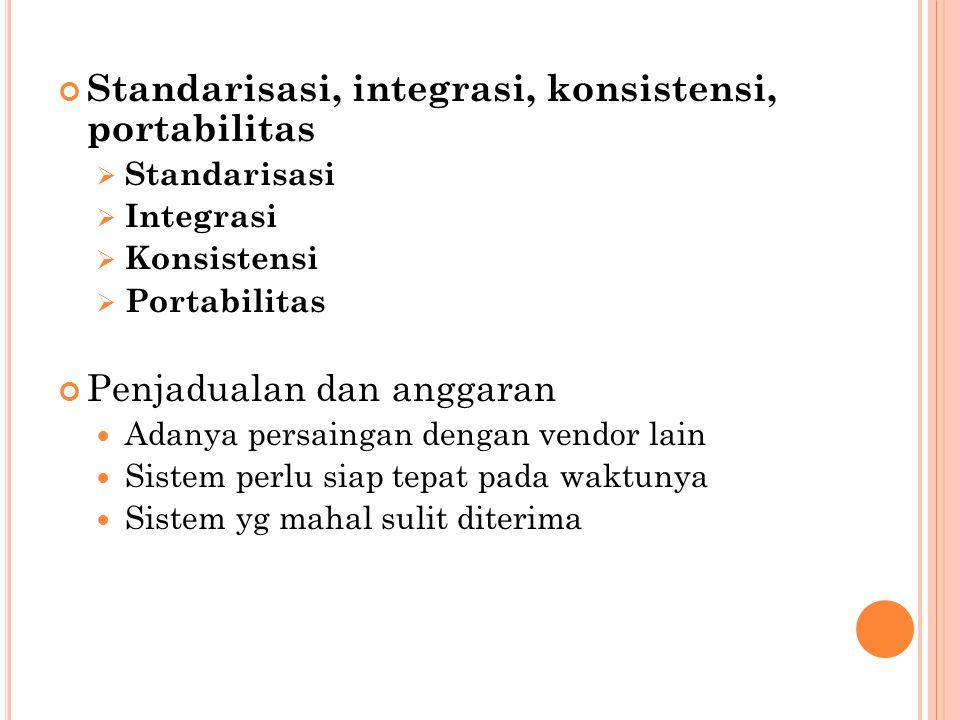 Standarisasi, integrasi, konsistensi, portabilitas  Standarisasi  Integrasi  Konsistensi  Portabilitas Penjadualan dan anggaran Adanya persaingan