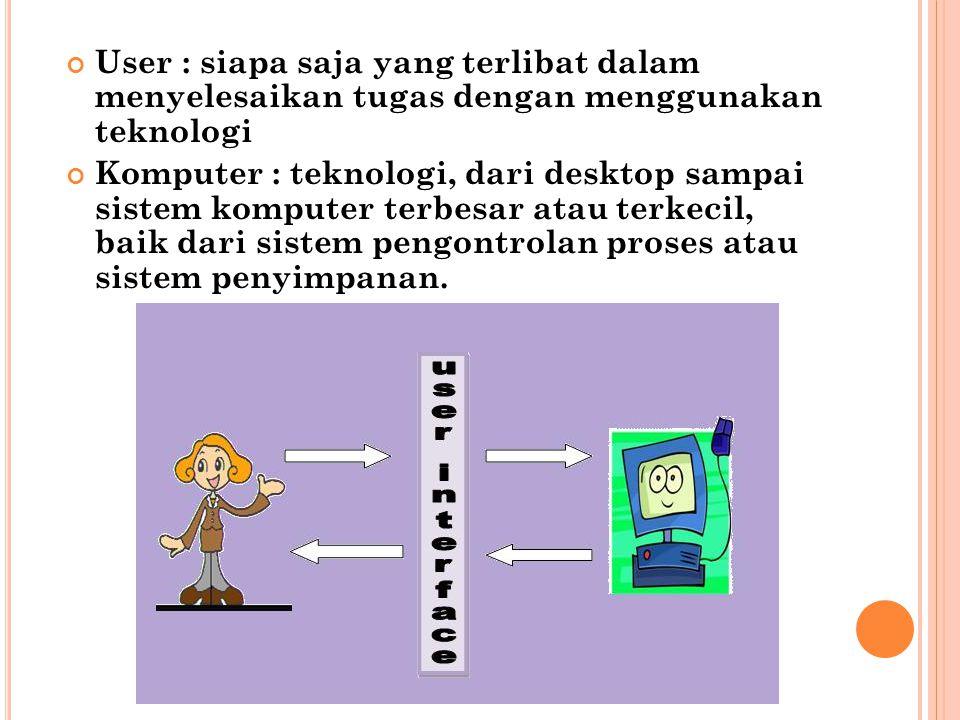 User : siapa saja yang terlibat dalam menyelesaikan tugas dengan menggunakan teknologi Komputer : teknologi, dari desktop sampai sistem komputer terbe