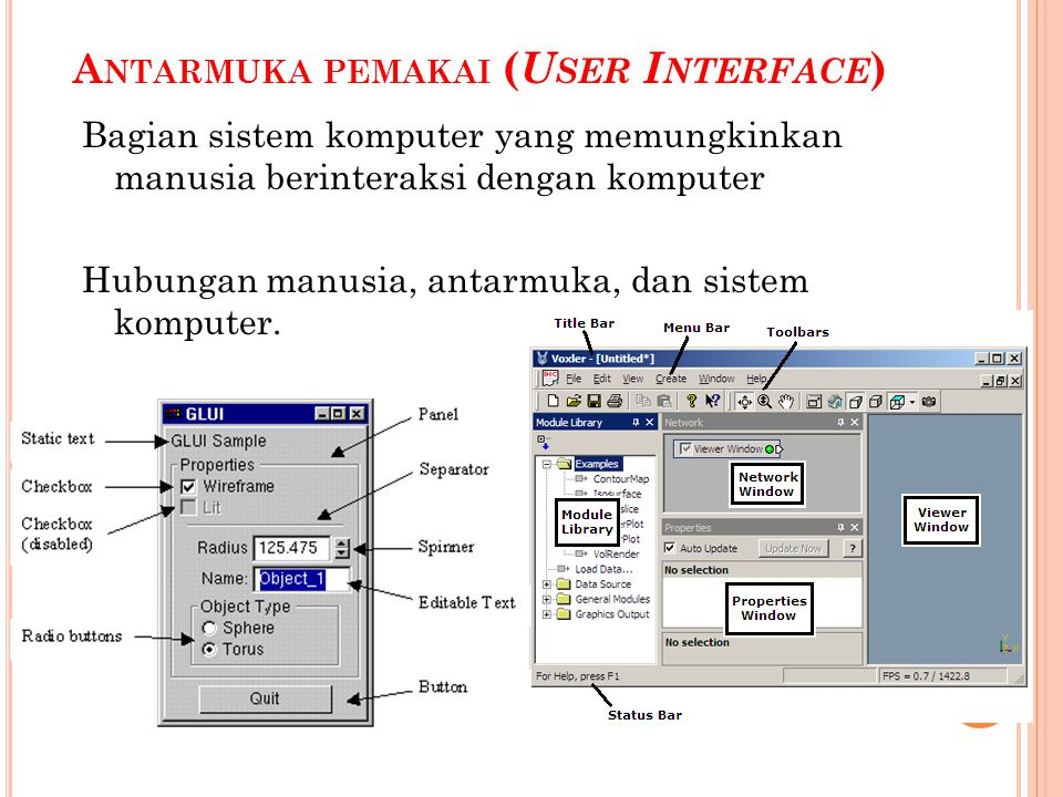 A NTARMUKA PEMAKAI ( U SER I NTERFACE ) Bagian sistem komputer yang memungkinkan manusia berinteraksi dengan komputer Hubungan manusia, antarmuka, dan