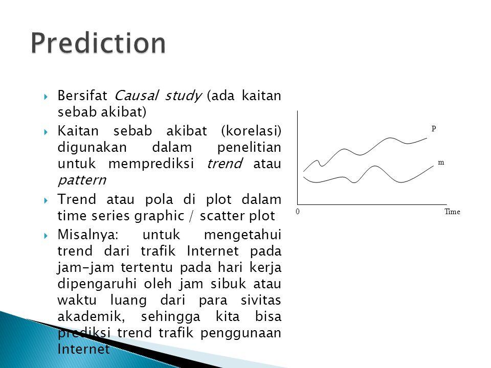  Bersifat Causal study (ada kaitan sebab akibat)  Kaitan sebab akibat (korelasi) digunakan dalam penelitian untuk memprediksi trend atau pattern  T