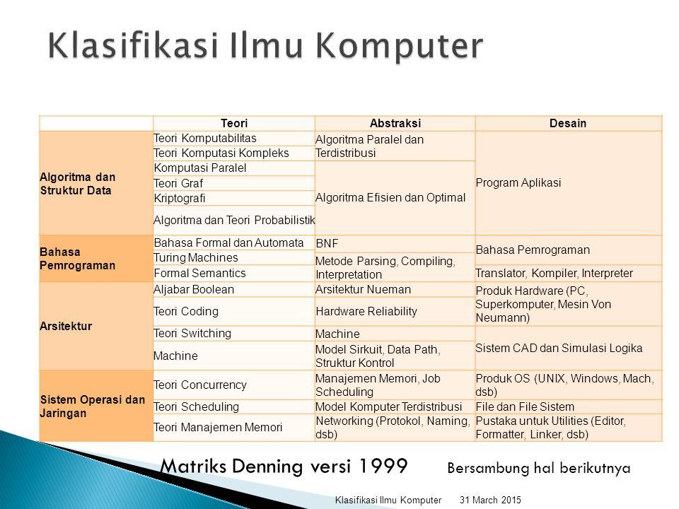 31 March 2015Klasifikasi Ilmu Komputer TeoriAbstraksiDesain Algoritma dan Struktur Data Teori Komputabilitas Algoritma Paralel dan Terdistribusi Progr