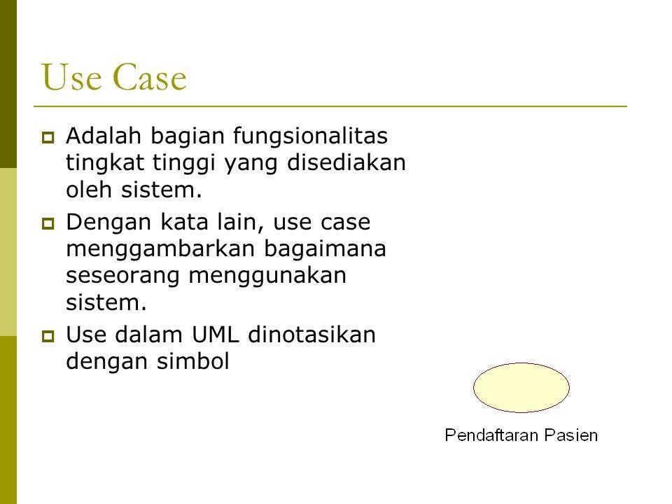 Use Case  Adalah bagian fungsionalitas tingkat tinggi yang disediakan oleh sistem.  Dengan kata lain, use case menggambarkan bagaimana seseorang men