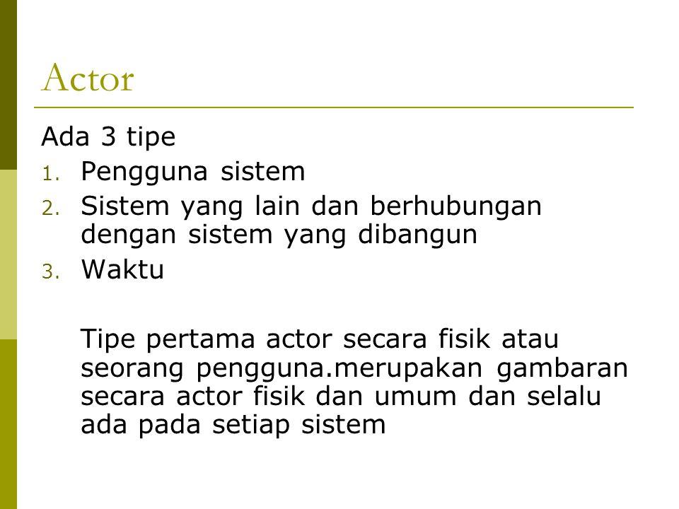 Actor Ada 3 tipe 1. Pengguna sistem 2. Sistem yang lain dan berhubungan dengan sistem yang dibangun 3. Waktu Tipe pertama actor secara fisik atau seor