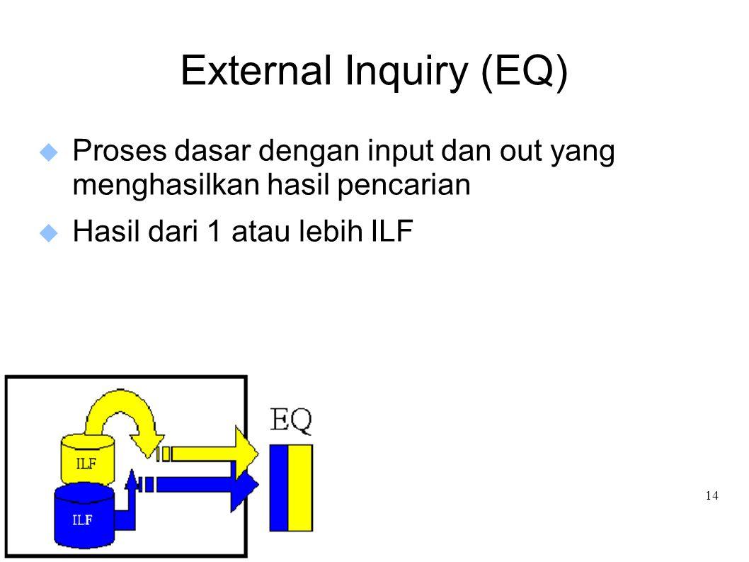 14 External Inquiry (EQ)  Proses dasar dengan input dan out yang menghasilkan hasil pencarian  Hasil dari 1 atau lebih ILF