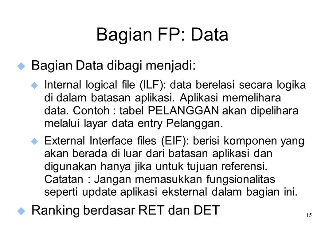 15 Bagian FP: Data  Bagian Data dibagi menjadi:  Internal logical file (ILF): data berelasi secara logika di dalam batasan aplikasi. Aplikasi memeli