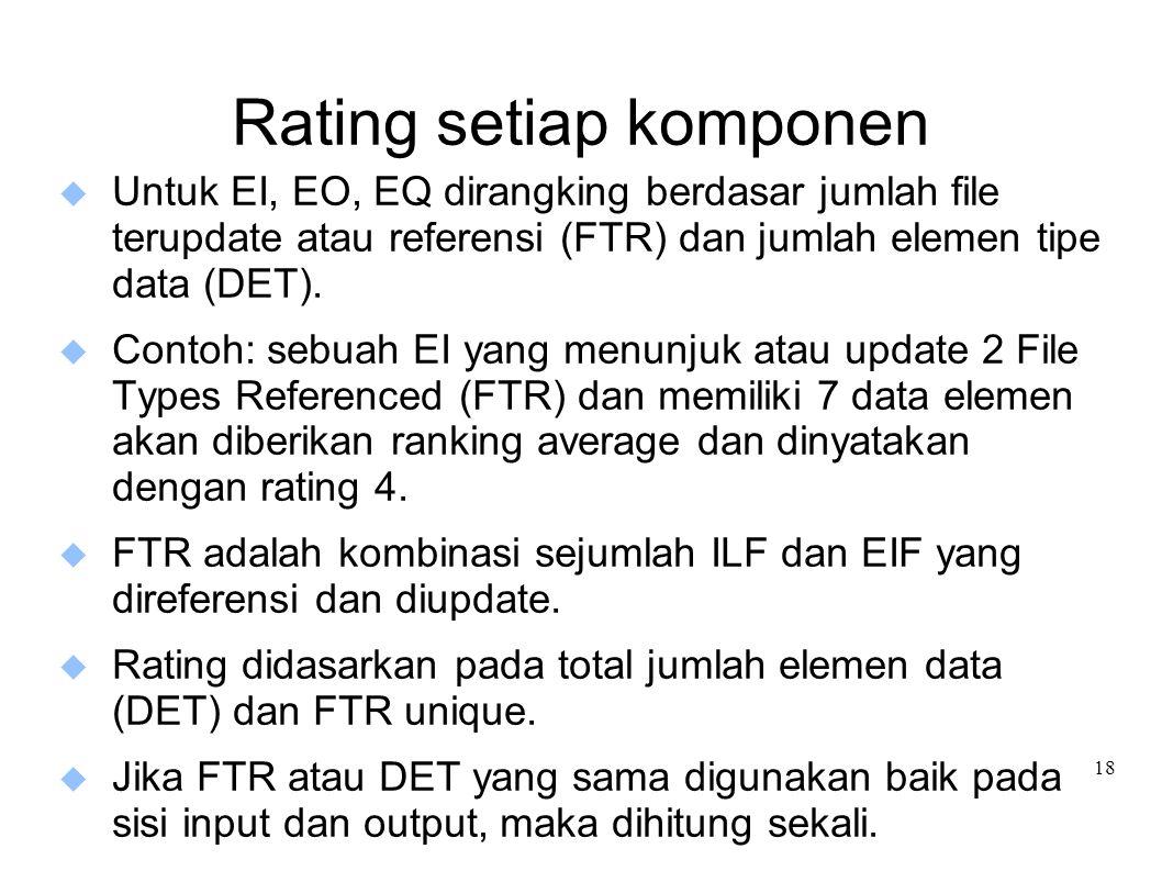 18 Rating setiap komponen  Untuk EI, EO, EQ dirangking berdasar jumlah file terupdate atau referensi (FTR) dan jumlah elemen tipe data (DET).  Conto