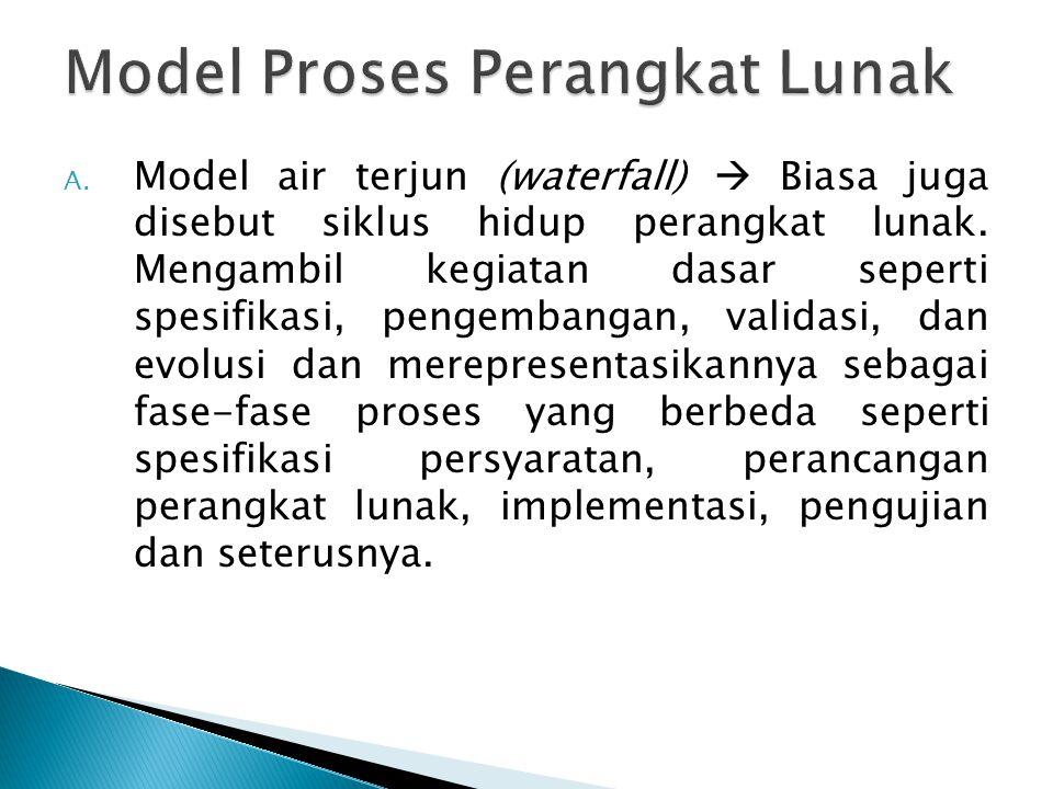 1.Objective settings (menentukan tujuan): menentukan tujuan dari fase yang ditentukan.