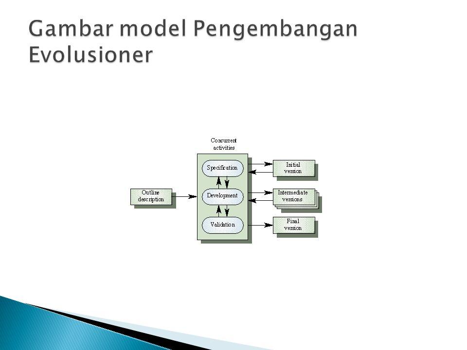  Digunakan untuk kebanyakan sistem besar  Perlu digunakan berbagai pendekatan untuk berbagai bagian sistem, sehingga harus digunakan model HIBRID  bagian proses diulang, sementara persyaratan sistem berubah.