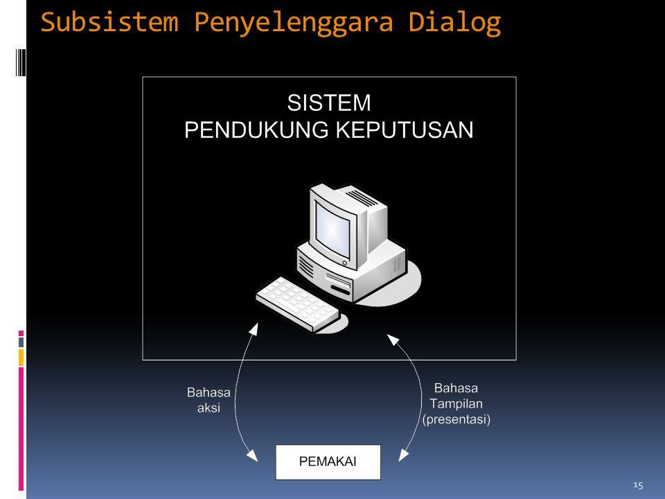 Subsistem Penyelenggara Dialog 15