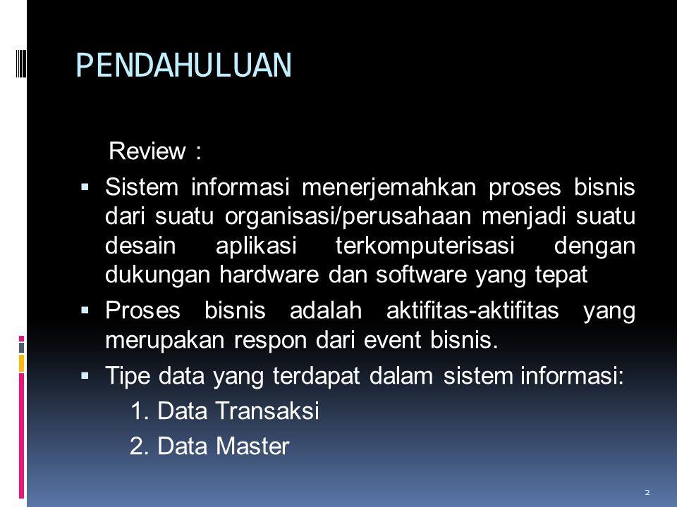 PENDAHULUAN Review :  Sistem informasi menerjemahkan proses bisnis dari suatu organisasi/perusahaan menjadi suatu desain aplikasi terkomputerisasi dengan dukungan hardware dan software yang tepat  Proses bisnis adalah aktifitas-aktifitas yang merupakan respon dari event bisnis.