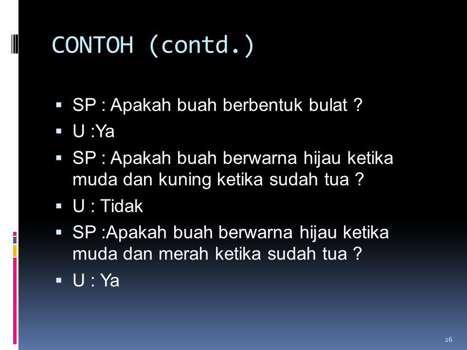 CONTOH (contd.)  SP : Apakah buah berbentuk bulat .