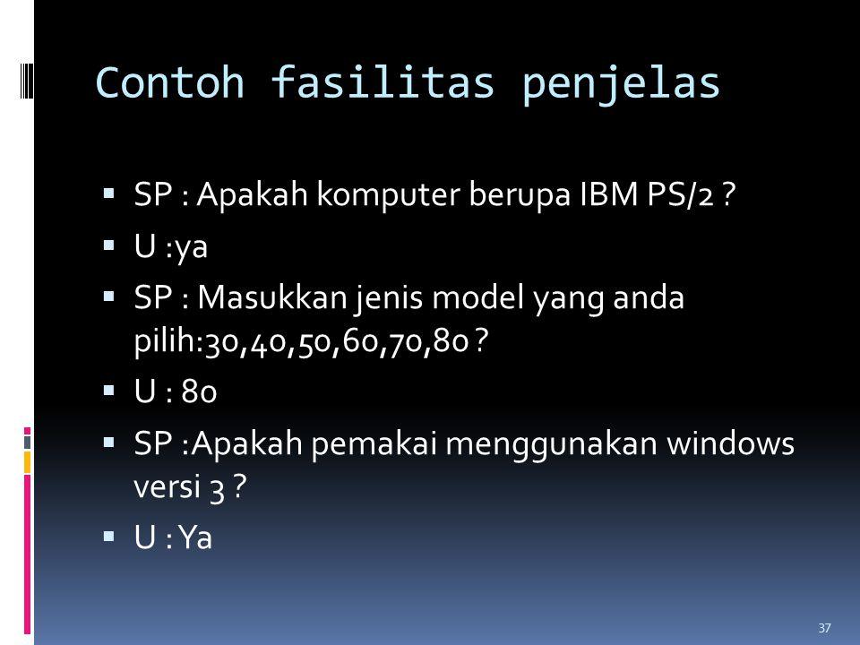 Contoh fasilitas penjelas  SP : Apakah komputer berupa IBM PS/2 .