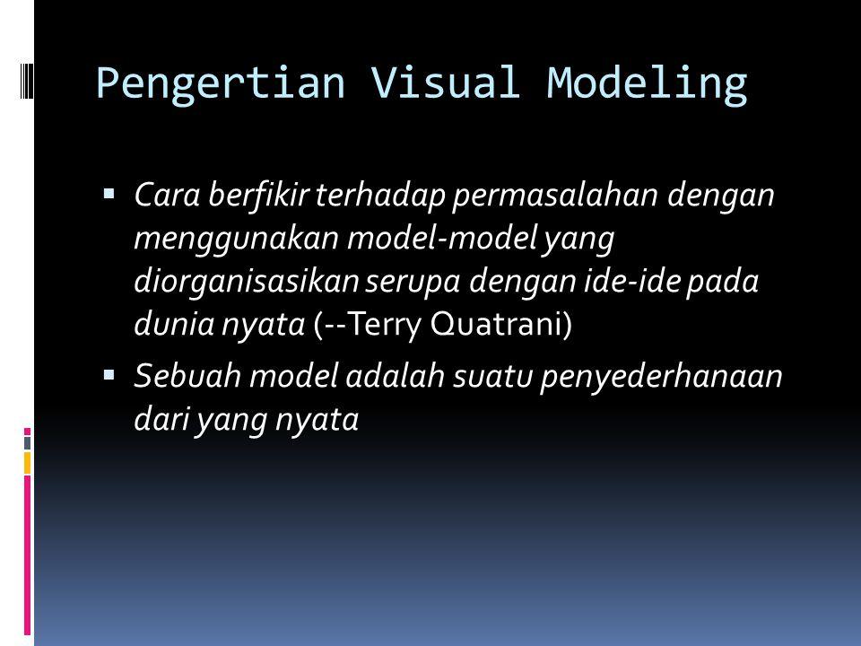 Pengertian Visual Modeling  Cara berfikir terhadap permasalahan dengan menggunakan model-model yang diorganisasikan serupa dengan ide-ide pada dunia nyata (--Terry Quatrani)  Sebuah model adalah suatu penyederhanaan dari yang nyata
