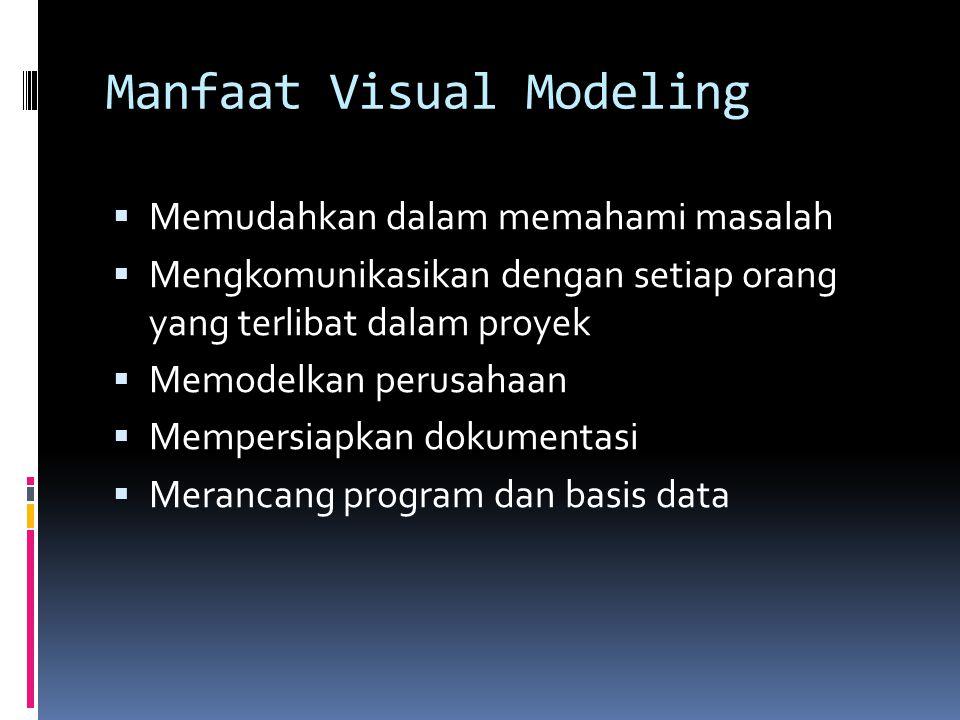 Manfaat Visual Modeling  Memudahkan dalam memahami masalah  Mengkomunikasikan dengan setiap orang yang terlibat dalam proyek  Memodelkan perusahaan  Mempersiapkan dokumentasi  Merancang program dan basis data