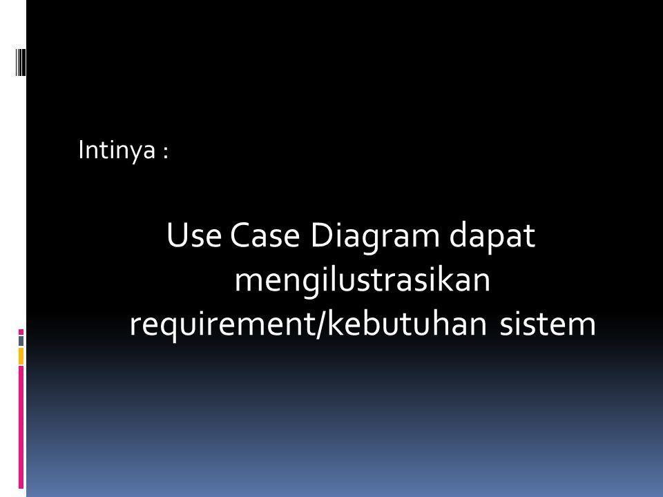 Intinya : Use Case Diagram dapat mengilustrasikan requirement/kebutuhan sistem