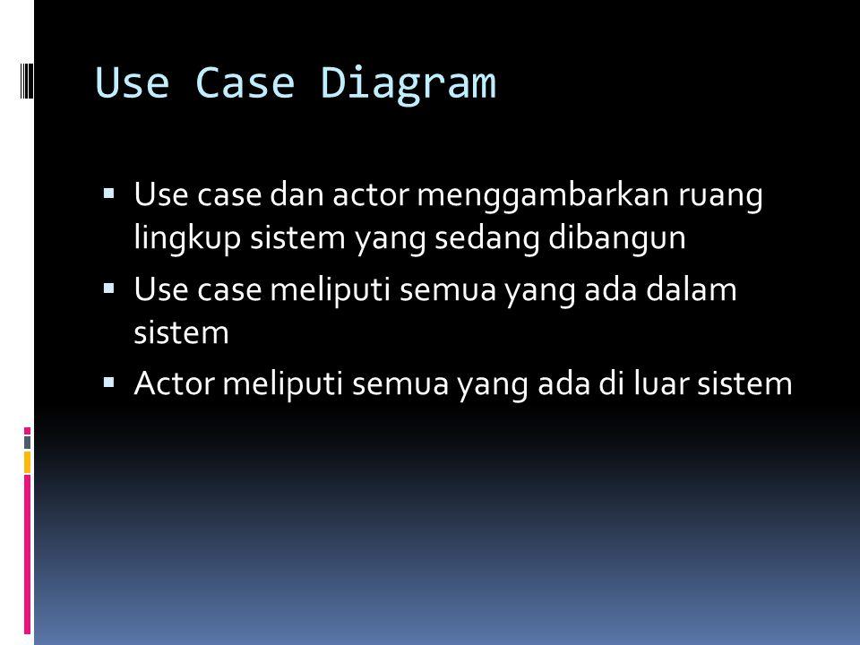 Use Case Diagram  Use case dan actor menggambarkan ruang lingkup sistem yang sedang dibangun  Use case meliputi semua yang ada dalam sistem  Actor meliputi semua yang ada di luar sistem