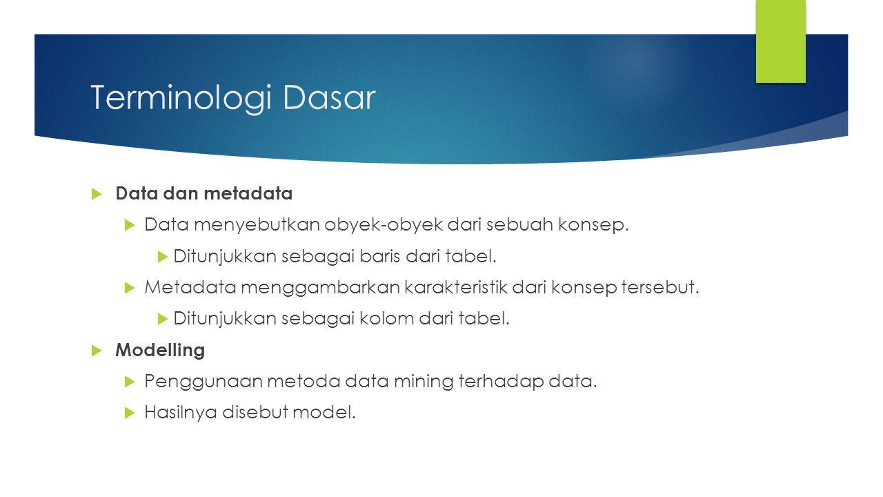 Terminologi Dasar  Data dan metadata  Data menyebutkan obyek-obyek dari sebuah konsep.  Ditunjukkan sebagai baris dari tabel.  Metadata menggambar