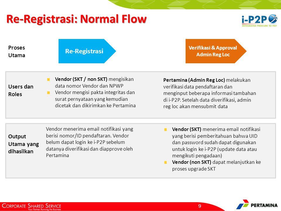 Re-Registrasi: Normal Flow 9 Re-Registrasi Verifikasi & Approval Admin Reg Loc Proses Utama Users dan Roles Vendor (SKT / non SKT) mengisikan data nomor Vendor dan NPWP Vendor mengisi pakta integritas dan surat pernyataan yang kemudian dicetak dan dikirimkan ke Pertamina Output Utama yang dihasilkan Vendor menerima email notifikasi yang berisi nomor/ID pendaftaran.