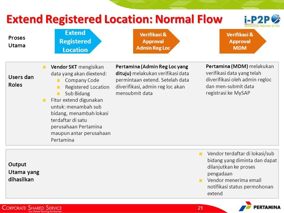 Extend Registered Location: Normal Flow 21 Extend Registered Location Verifikasi & Approval Admin Reg Loc Proses Utama Users dan Roles Vendor SKT meng
