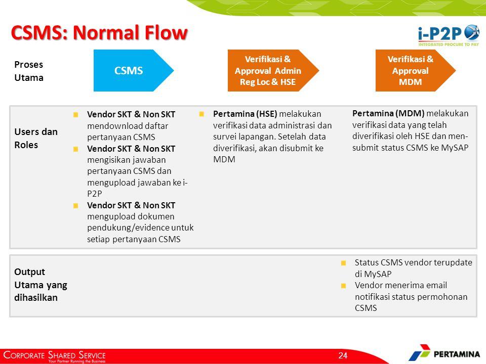 CSMS: Normal Flow 24 CSMS Verifikasi & Approval Admin Reg Loc & HSE Proses Utama Users dan Roles Vendor SKT & Non SKT mendownload daftar pertanyaan CSMS Vendor SKT & Non SKT mengisikan jawaban pertanyaan CSMS dan mengupload jawaban ke i- P2P Vendor SKT & Non SKT mengupload dokumen pendukung/evidence untuk setiap pertanyaan CSMS Output Utama yang dihasilkan Pertamina (HSE) melakukan verifikasi data administrasi dan survei lapangan.
