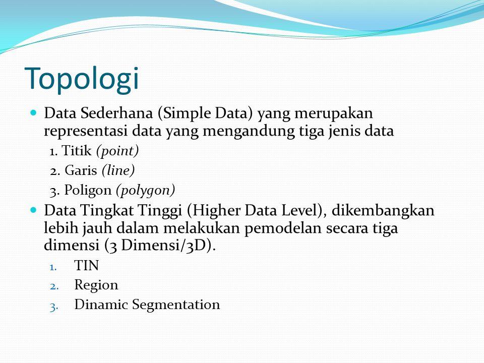 Topologi Data Sederhana (Simple Data) yang merupakan representasi data yang mengandung tiga jenis data 1.
