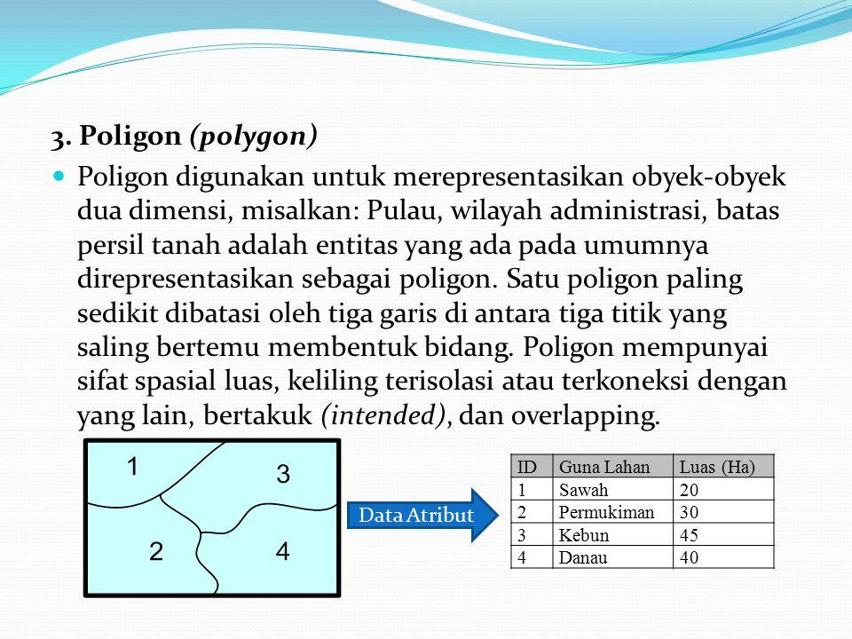 3. Poligon (polygon) Poligon digunakan untuk merepresentasikan obyek-obyek dua dimensi, misalkan: Pulau, wilayah administrasi, batas persil tanah adal